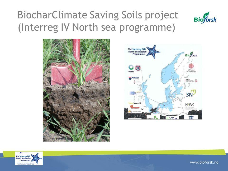 BiocharClimate Saving Soils project (Interreg IV North sea programme)