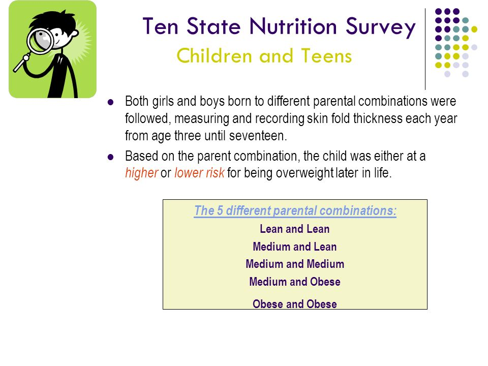 Ten State Nutrition Survey Children and Teens
