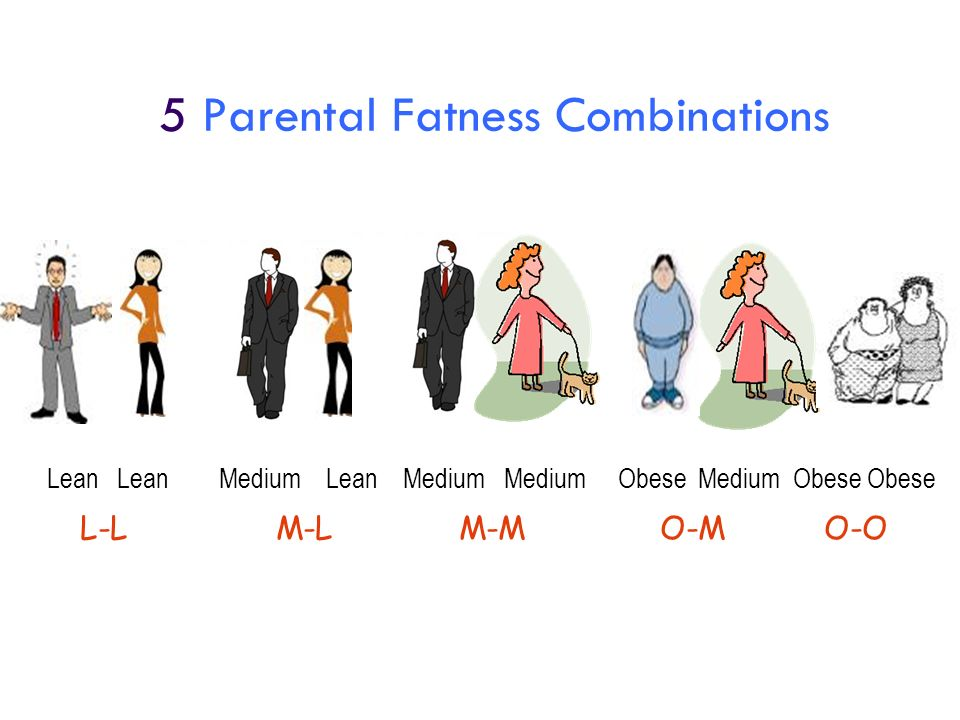 5 Parental Fatness Combinations