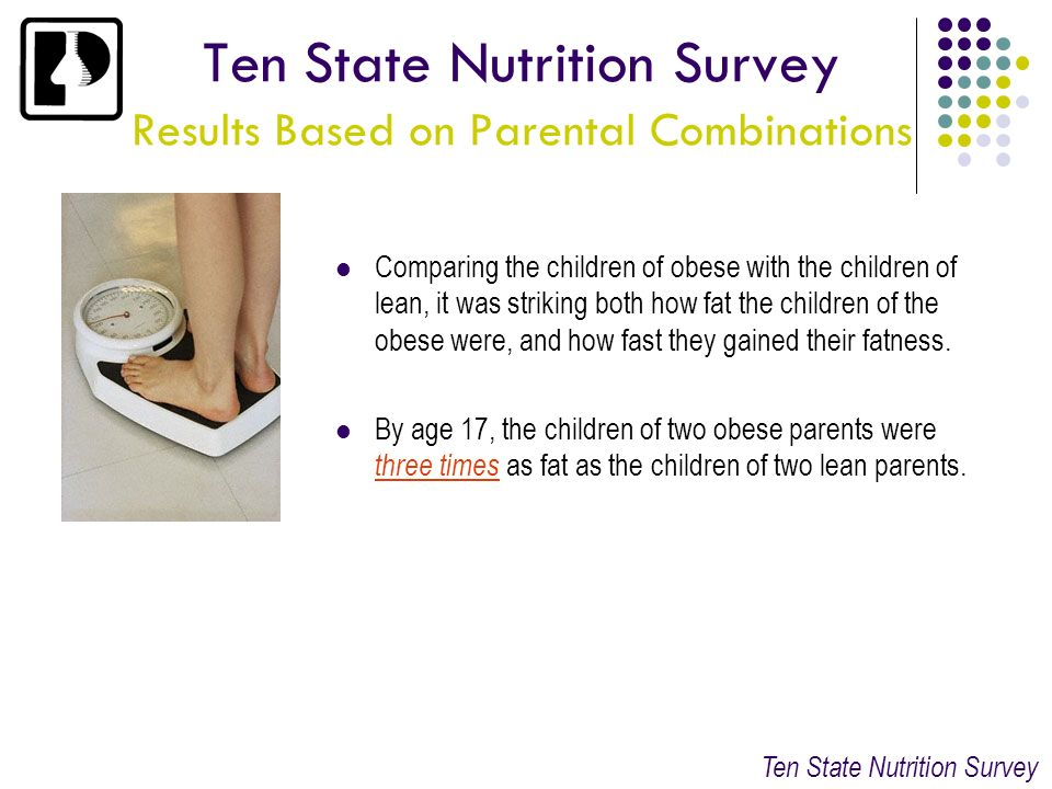 Ten State Nutrition Survey Results Based on Parental Combinations