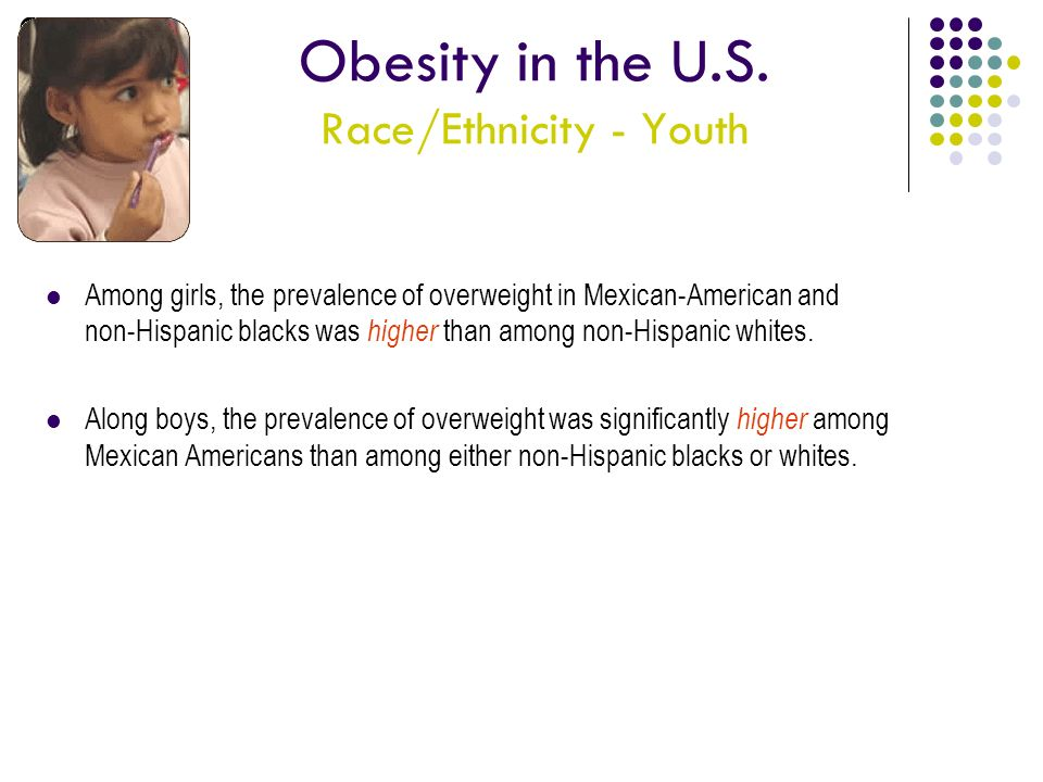 Obesity in the U.S. Race/Ethnicity - Youth