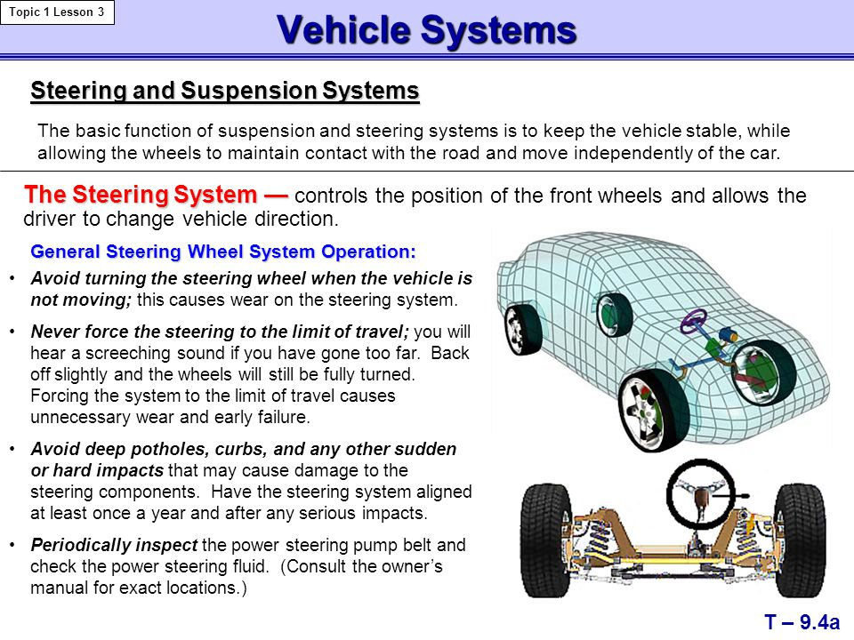 Vehicle Systems Steering and Suspension Systems