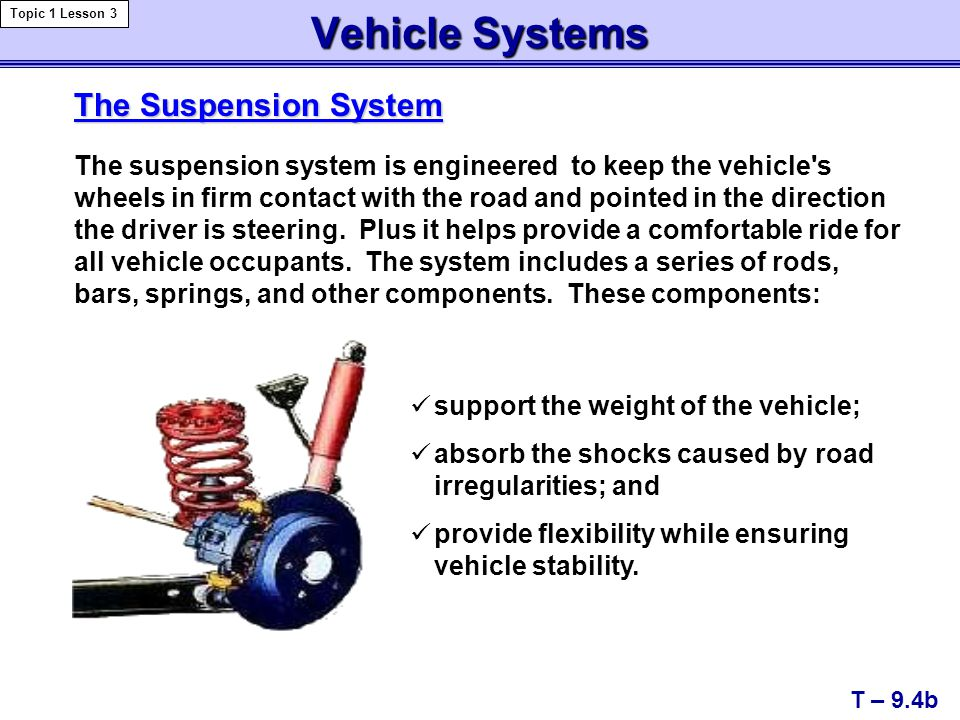 Vehicle Systems The Suspension System