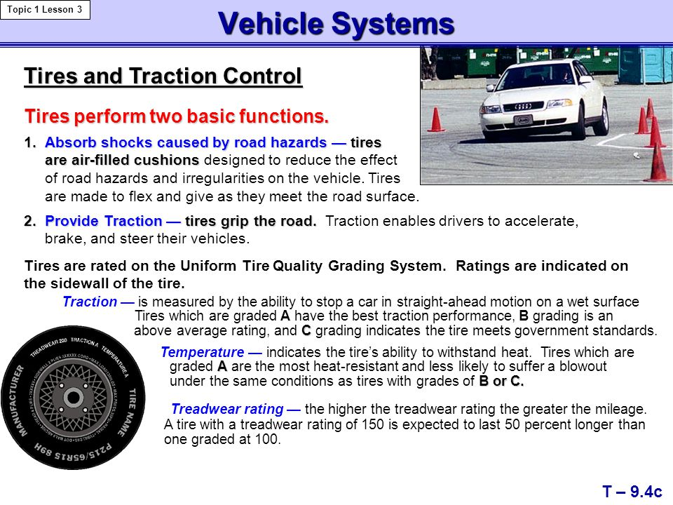 Vehicle Systems Tires and Traction Control