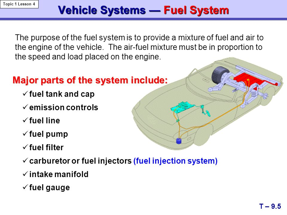 Vehicle Systems — Fuel System