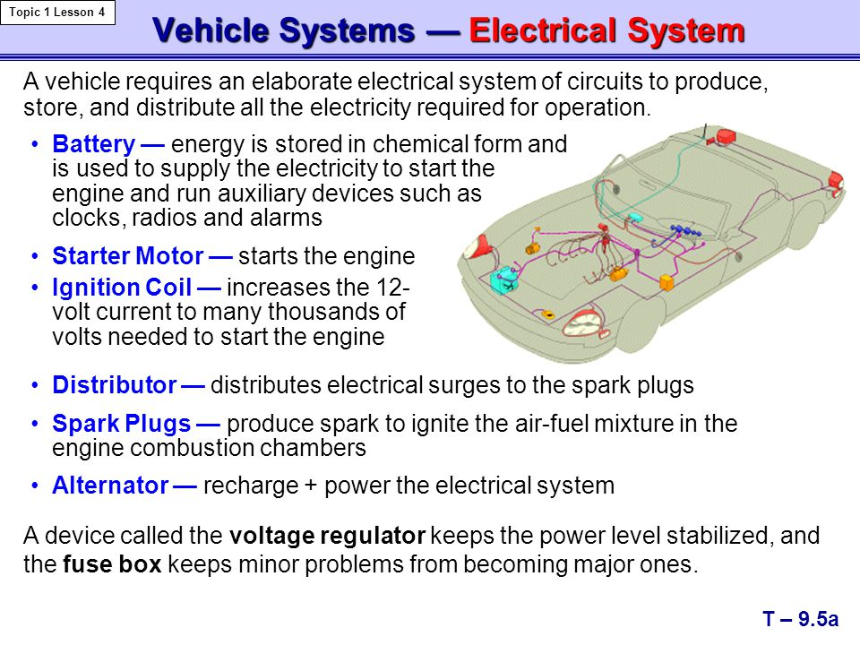 Vehicle Systems — Electrical System