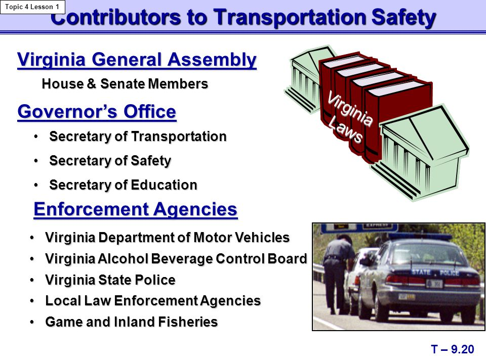 Virginia department of motor vehicle everyone for Virginia motor vehicle department
