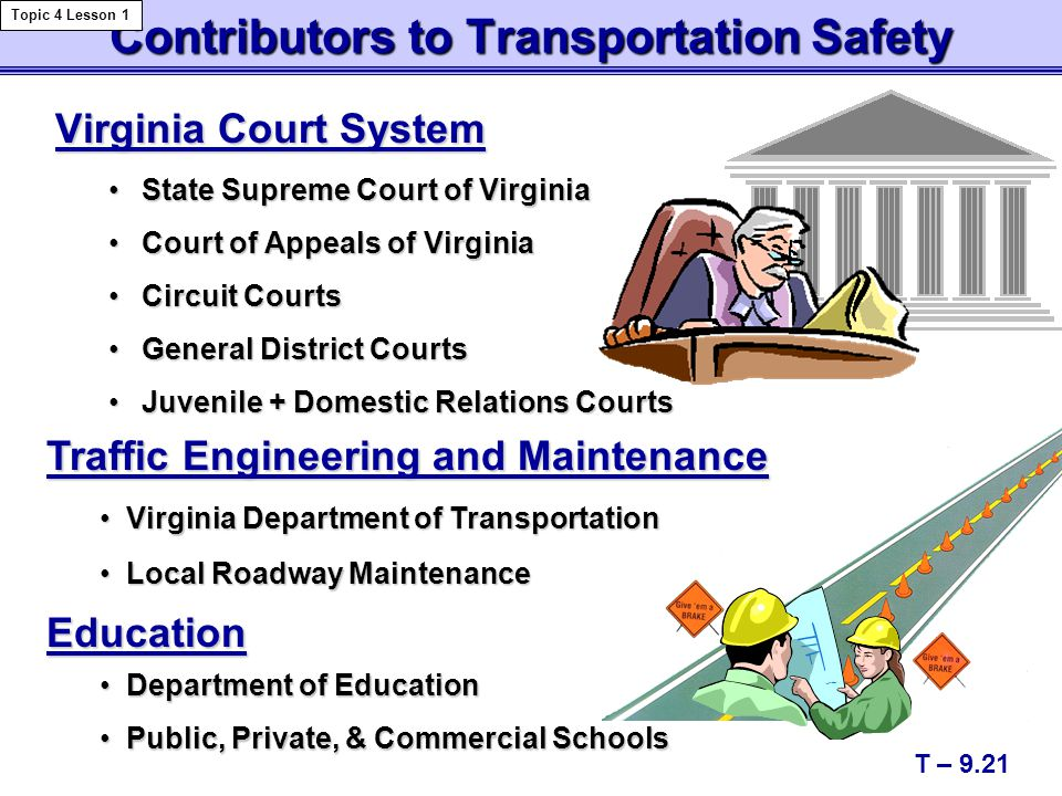 Contributors to Transportation Safety