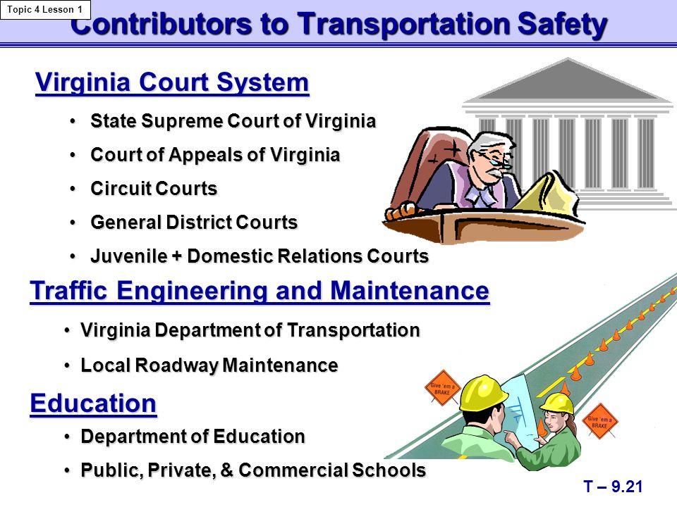 Contributors to Transportation Safety