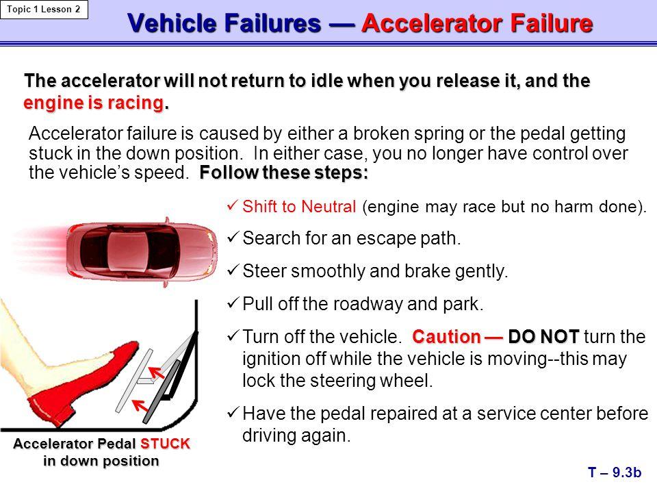 Vehicle Failures — Accelerator Failure