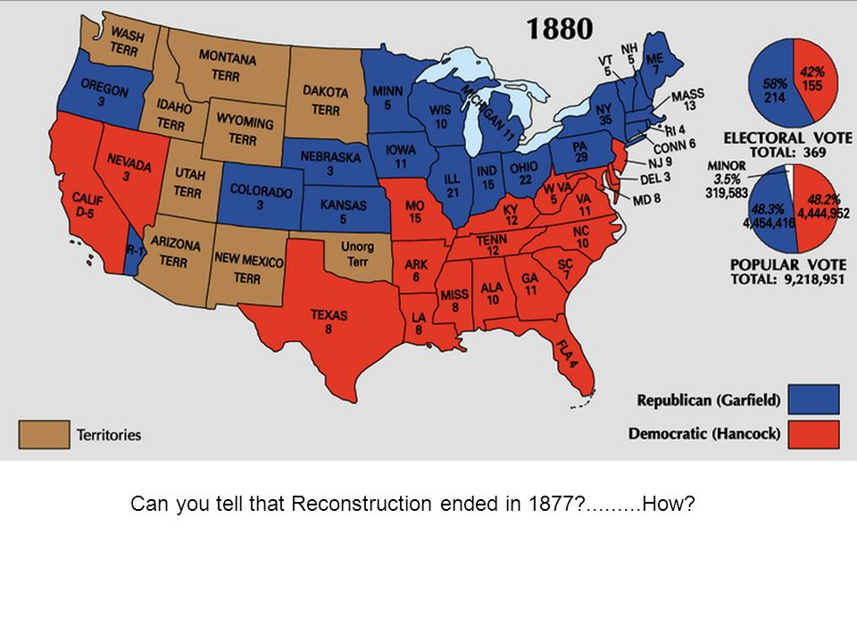 Can you tell that Reconstruction ended in 1877 .........How