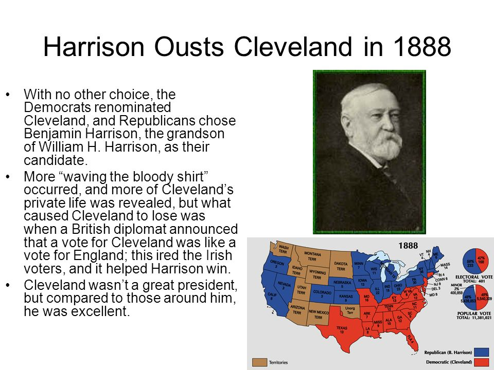 Harrison Ousts Cleveland in 1888
