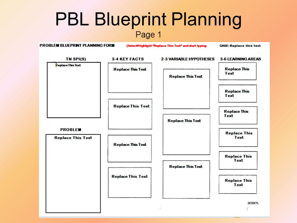 PBL Blueprint Planning Page 1