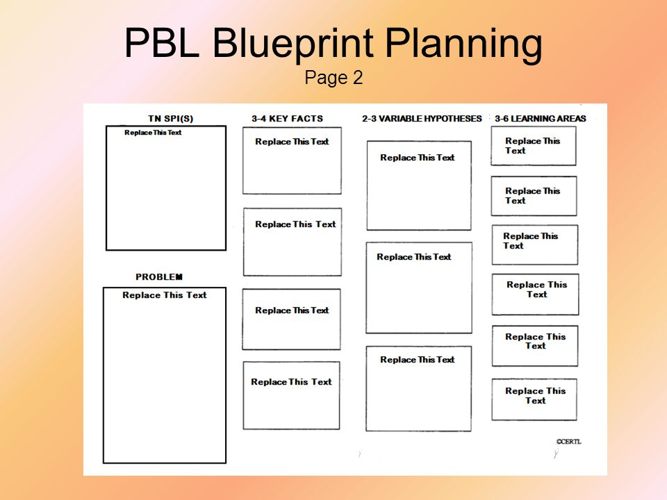 PBL Blueprint Planning Page 2