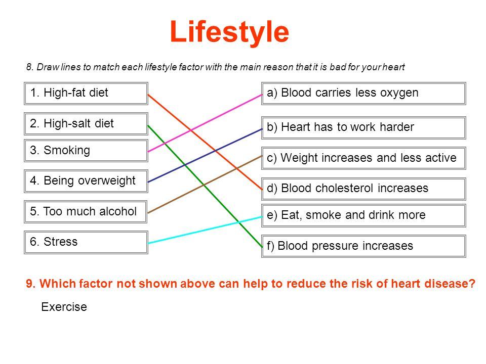 Lifestyle 1. High-fat diet 2. High-salt diet 3. Smoking