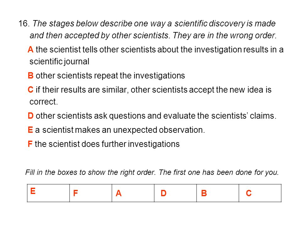 16. The stages below describe one way a scientific discovery is made and then accepted by other scientists. They are in the wrong order.