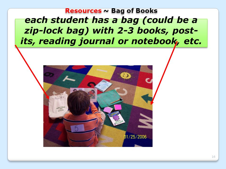 Resources ~ Bag of Books each student has a bag (could be a zip-lock bag) with 2-3 books, post-its, reading journal or notebook, etc.