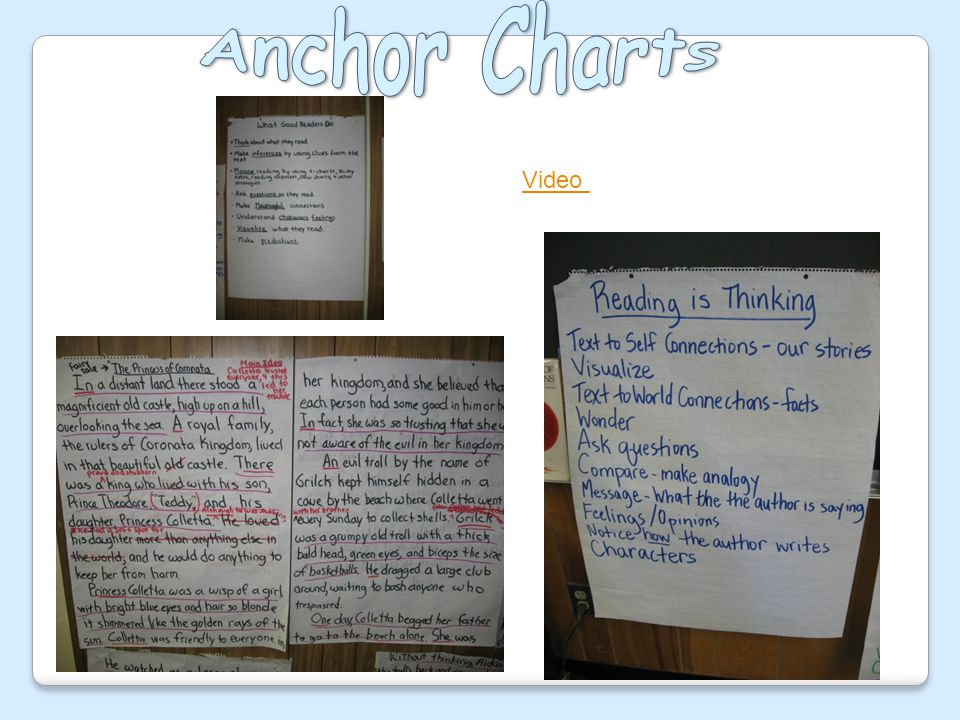 Anchor Charts Video.