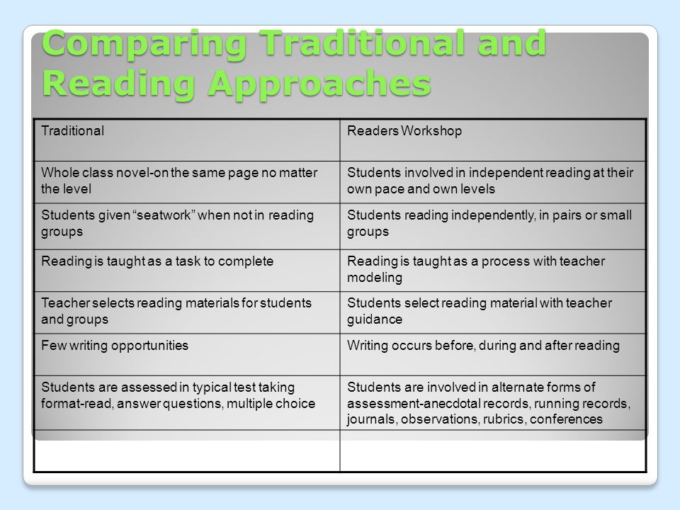 Comparing Traditional and Reading Approaches