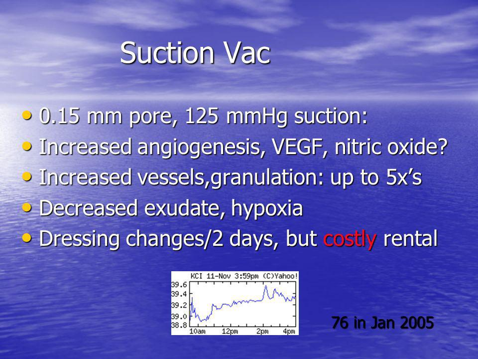 Suction Vac 0.15 mm pore, 125 mmHg suction: