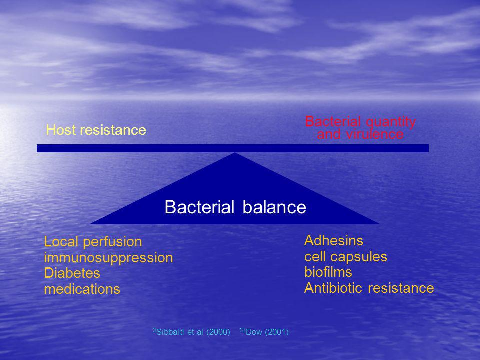 Bacterial balance Bacterial quantity Host resistance and virulence