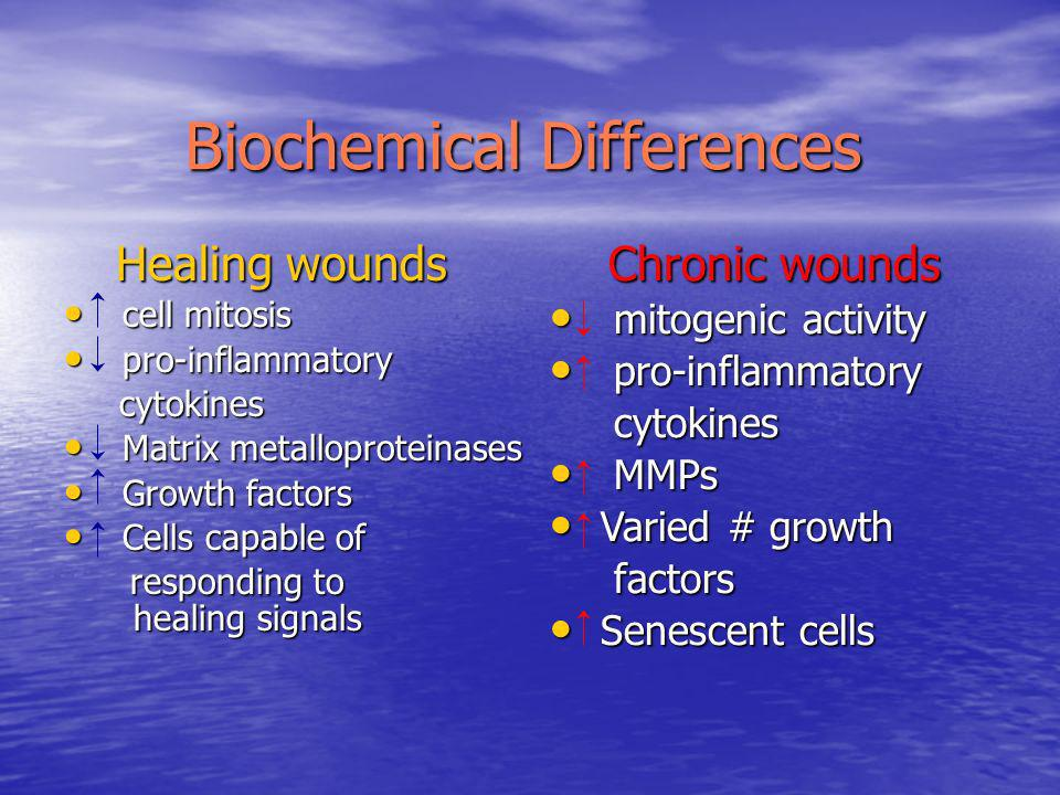 Biochemical Differences