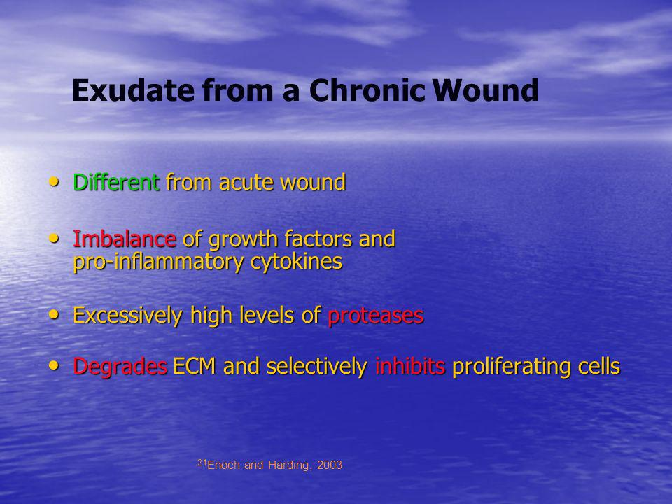 Exudate from a Chronic Wound
