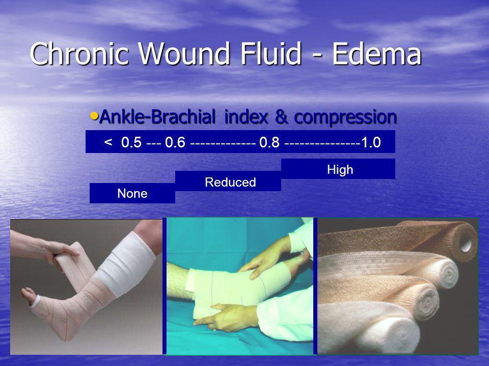 Chronic Wound Fluid - Edema