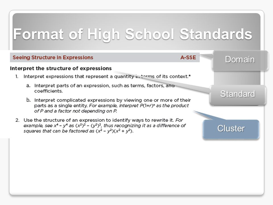 Format of High School Standards