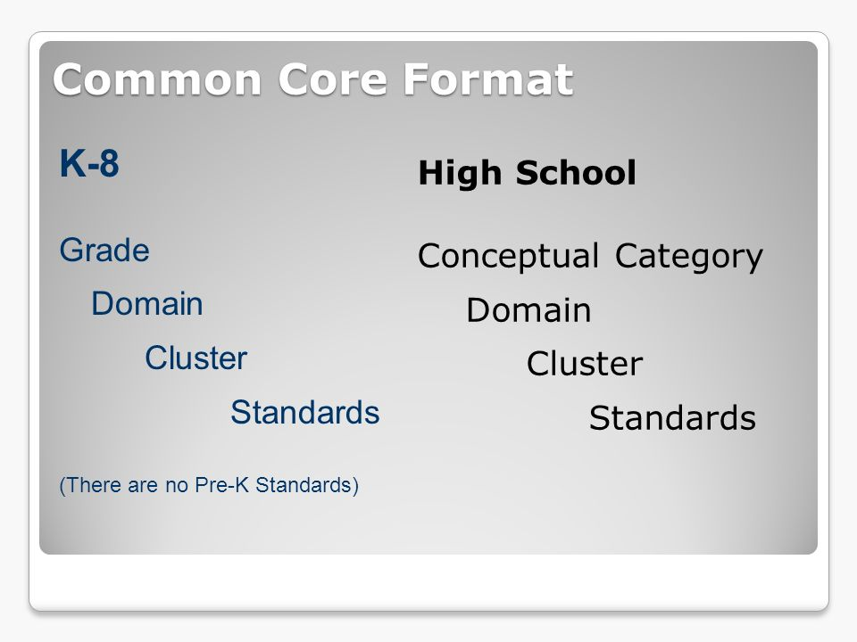 Common Core Format K-8. Grade. Domain. Cluster. Standards. (There are no Pre-K Standards)