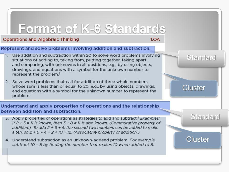 Format of K-8 Standards Standard Cluster Standard Cluster