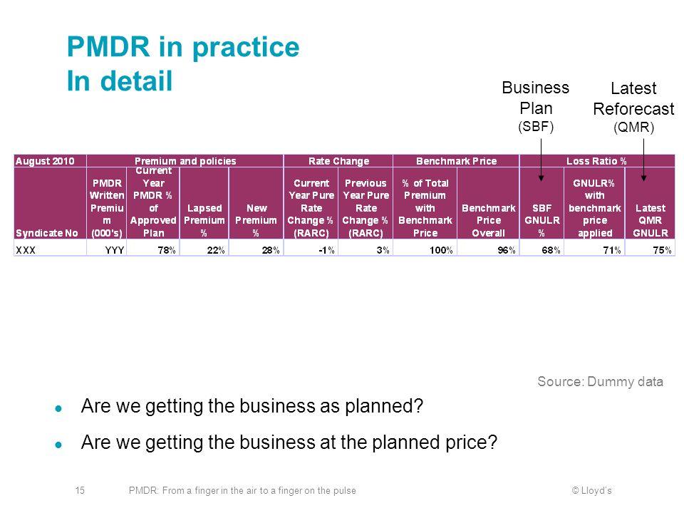 PMDR in practice In detail