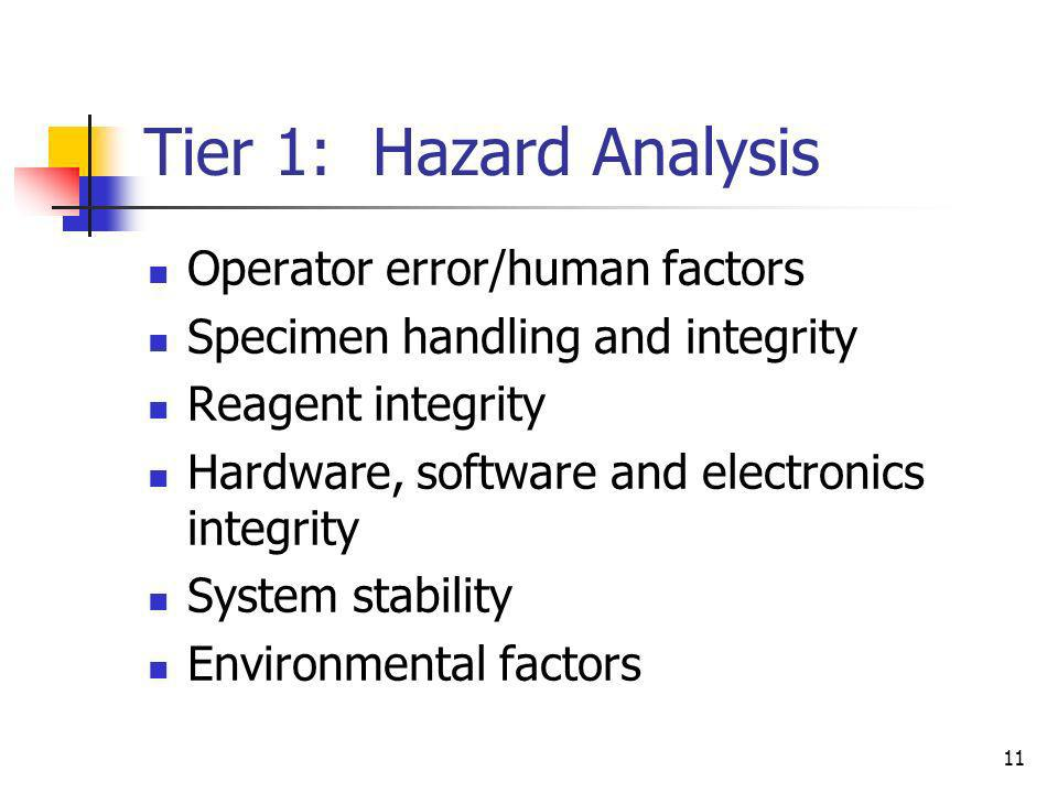 Tier 1: Hazard Analysis Operator error/human factors