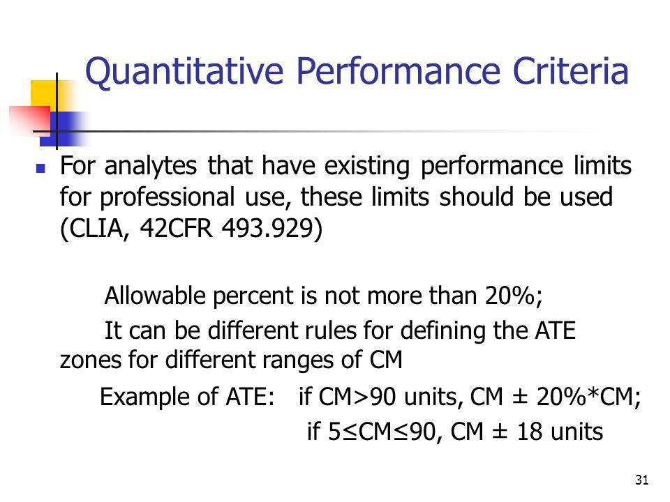 Quantitative Performance Criteria