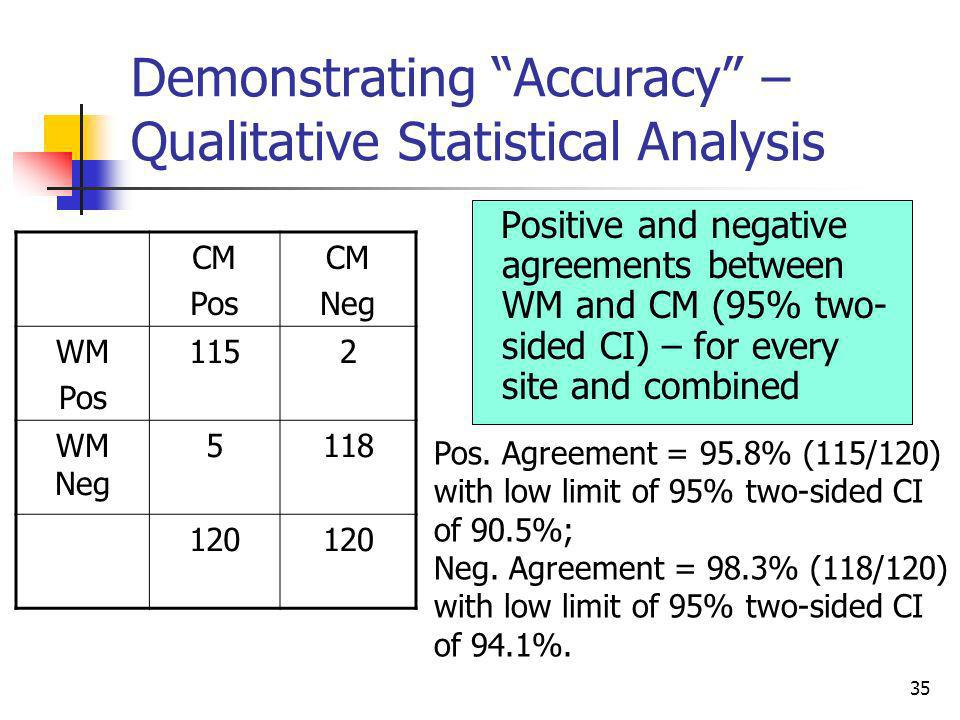 Demonstrating Accuracy – Qualitative Statistical Analysis