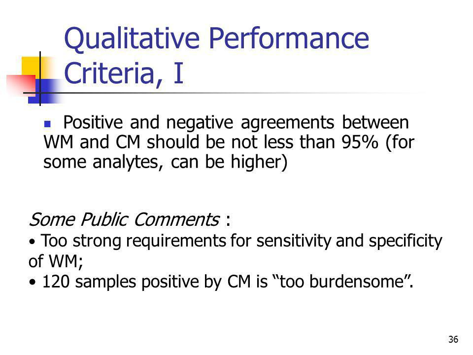 Qualitative Performance Criteria, I