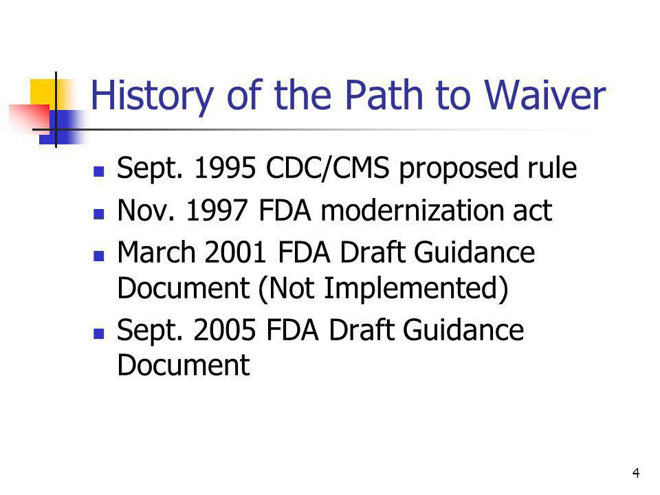 History of the Path to Waiver