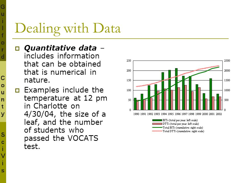 Dealing with Data Quantitative data – includes information that can be obtained that is numerical in nature.