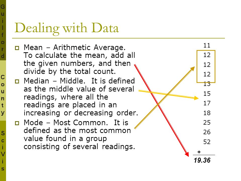 Dealing with Data 11. 12. 13. 15. 17. 18. 25. 26. 52.