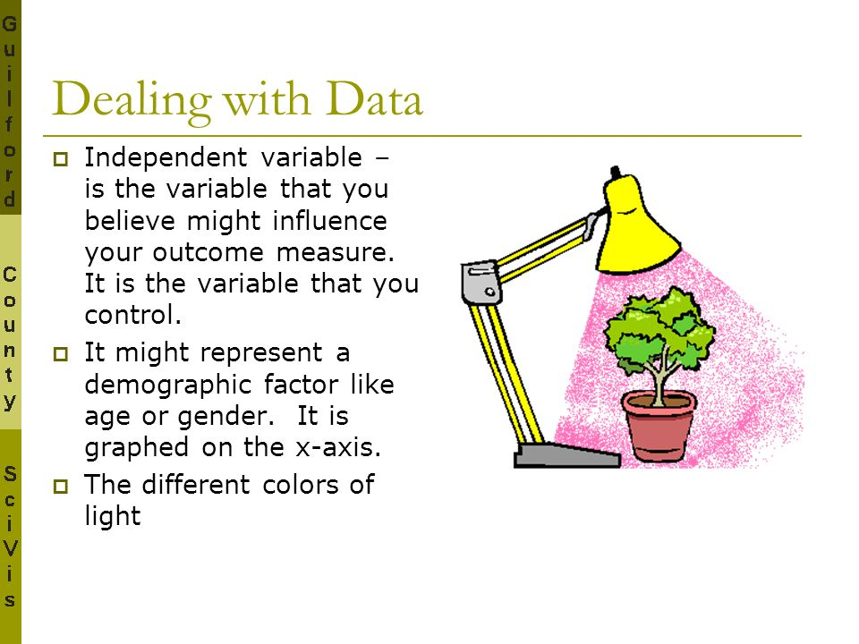 Dealing with Data Independent variable – is the variable that you believe might influence your outcome measure. It is the variable that you control.