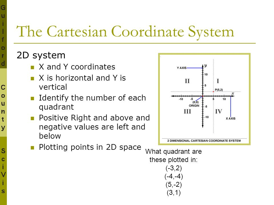 introduction to the cartesian coordinate system Watch this video lesson to see how useful the cartesian coordinate system is plotting points and graphing lines in the cartesian system quiz introduction to.