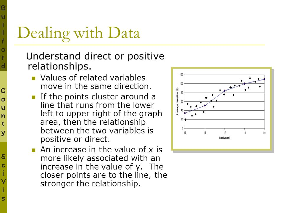 Dealing with Data Understand direct or positive relationships. Values of related variables move in the same direction.