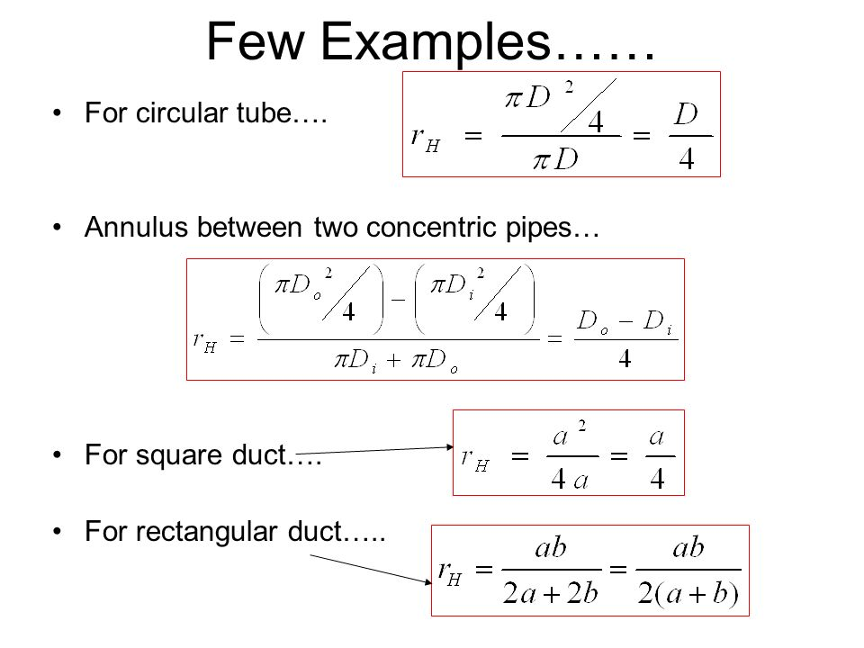 Few Examples…… For circular tube….