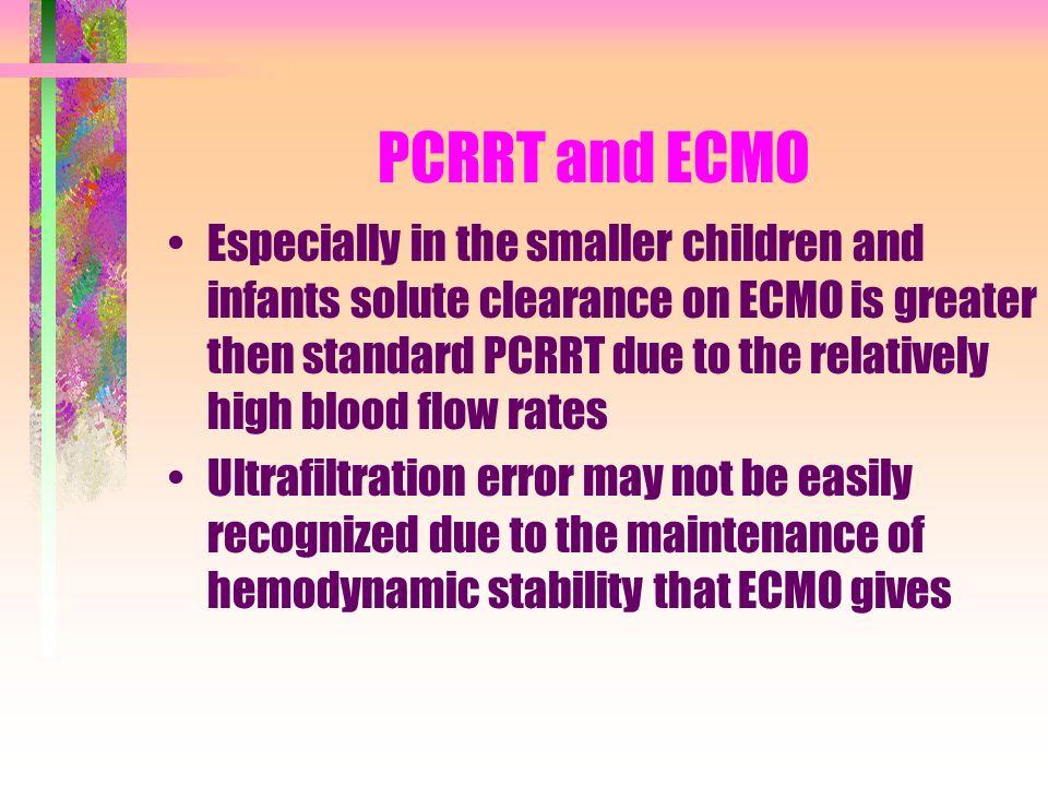 PCRRT and ECMO