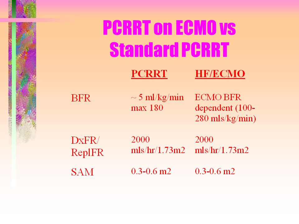 PCRRT on ECMO vs Standard PCRRT
