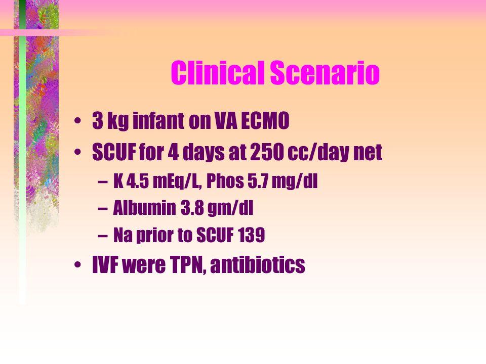 Clinical Scenario 3 kg infant on VA ECMO