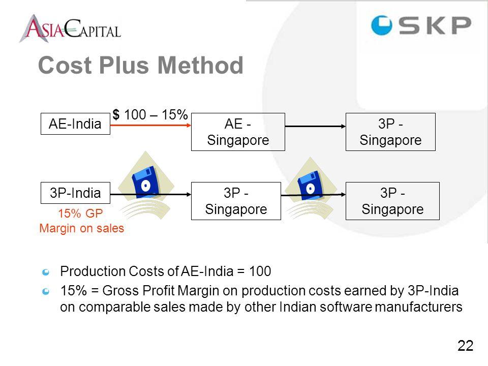 Cost Plus Method $ 100 – 15% AE-India AE - Singapore 3P - Singapore