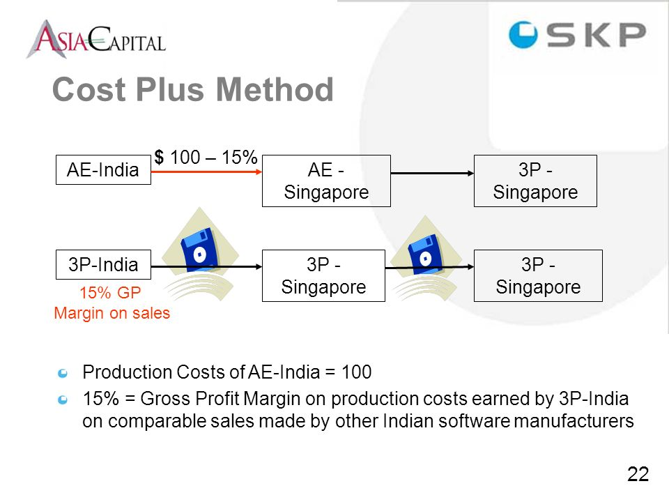 Cost Plus Method $ 100 – 15% AE-India AE - Singapore 3P - Singapore
