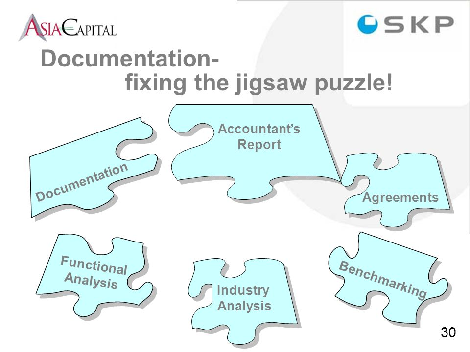Documentation- fixing the jigsaw puzzle!