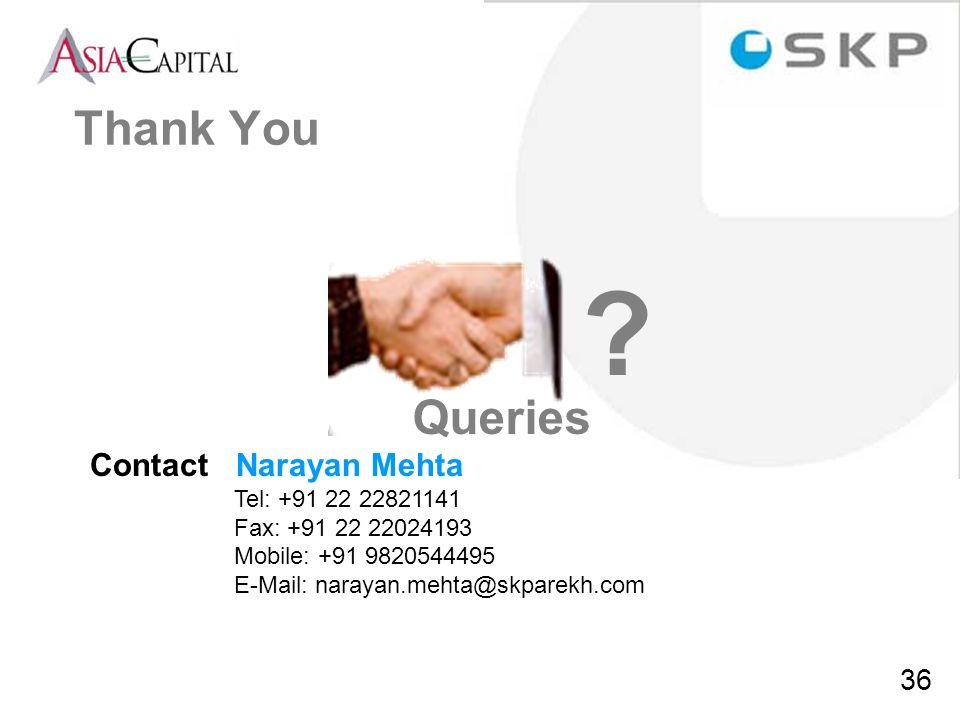 Thank You Queries Contact Narayan Mehta Tel: +91 22 22821141